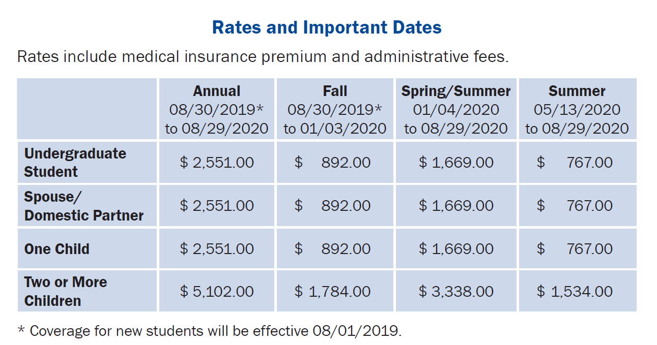 Insurance Rates 2019-2020